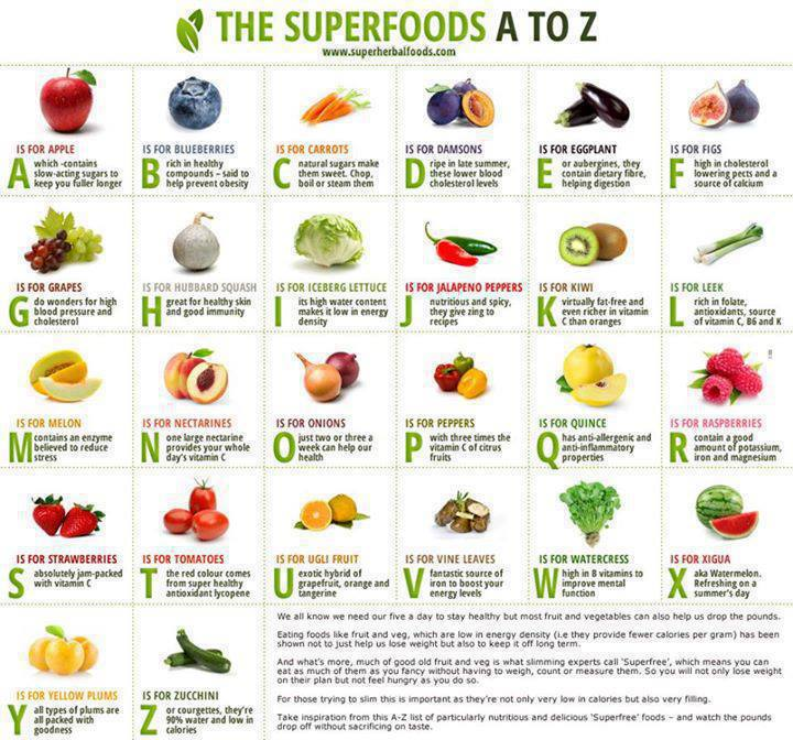 healthy fruits and their benefits fruit that starts with d
