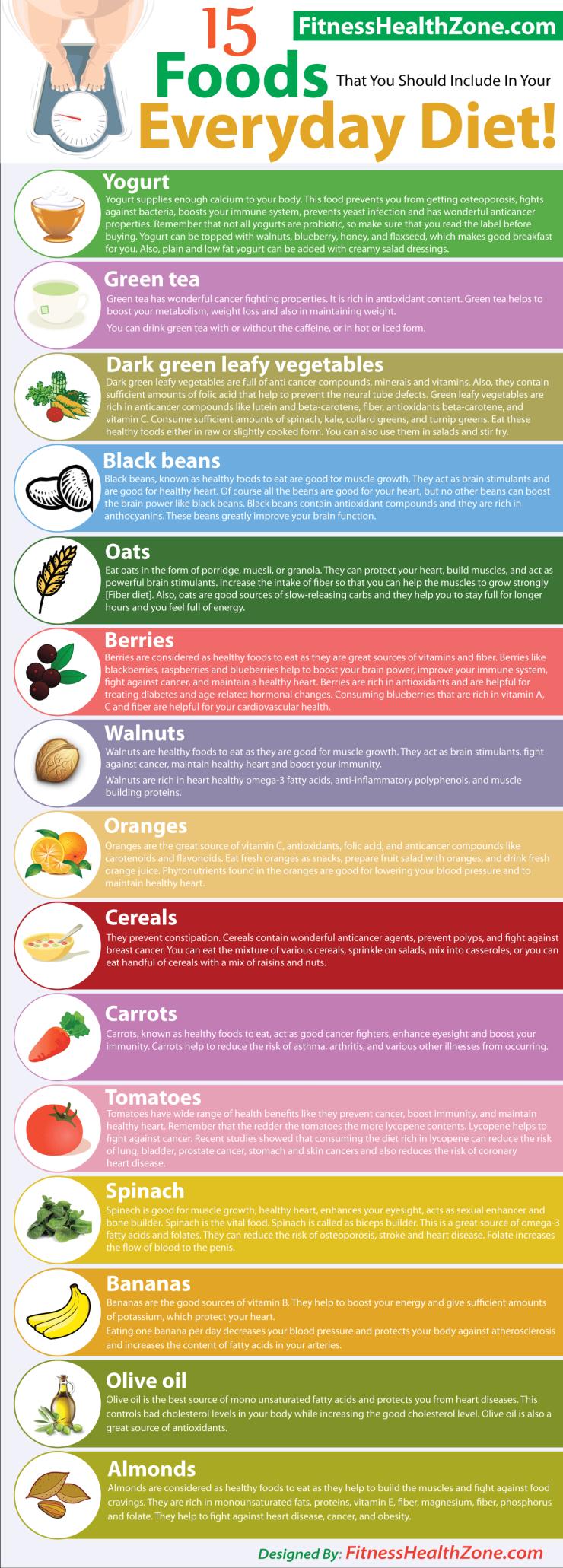 foodstoinclude
